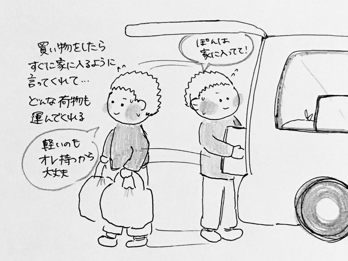 f:id:yamato0709:20190922203916j:plain