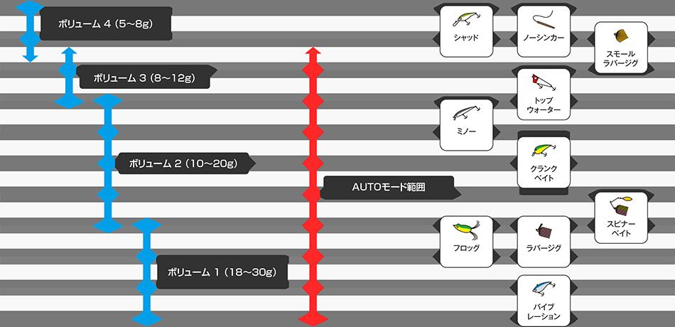 f:id:yamato0907:20180219184237p:plain