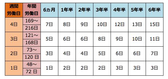 f:id:yamato0907:20180225172713p:plain