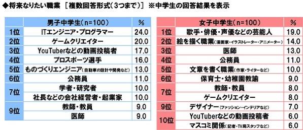 f:id:yamato0907:20180301234558j:plain