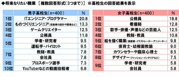 f:id:yamato0907:20180301234652j:plain