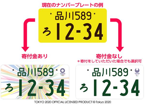 f:id:yamato0907:20180326202810p:plain