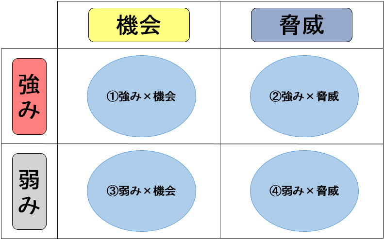 f:id:yamato_investor:20180703011204p:plain