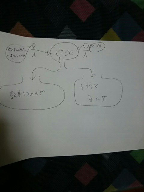 f:id:yamatoji-rapid0721:20171118134801j:plain