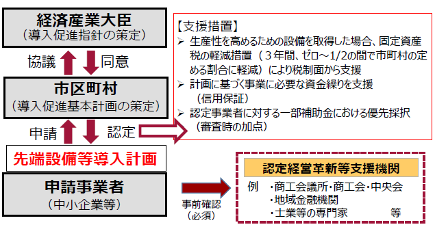 f:id:yamatomo61:20191201032112p:plain