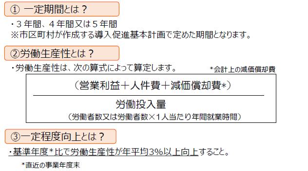 f:id:yamatomo61:20191201035459p:plain