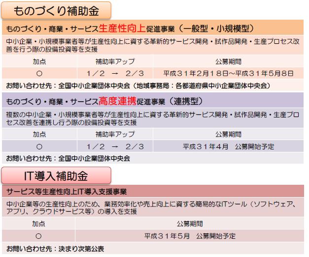 f:id:yamatomo61:20191201043045p:plain