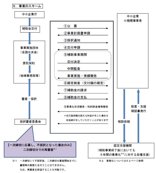 f:id:yamatomo61:20191201161314p:plain