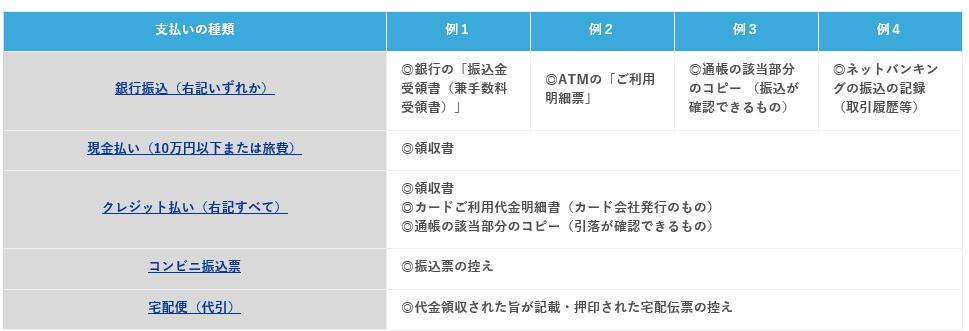 f:id:yamatomo61:20191209004654p:plain
