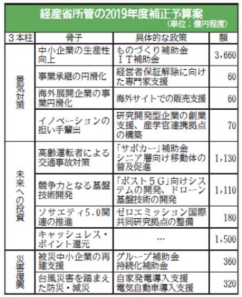 f:id:yamatomo61:20191213142901p:plain