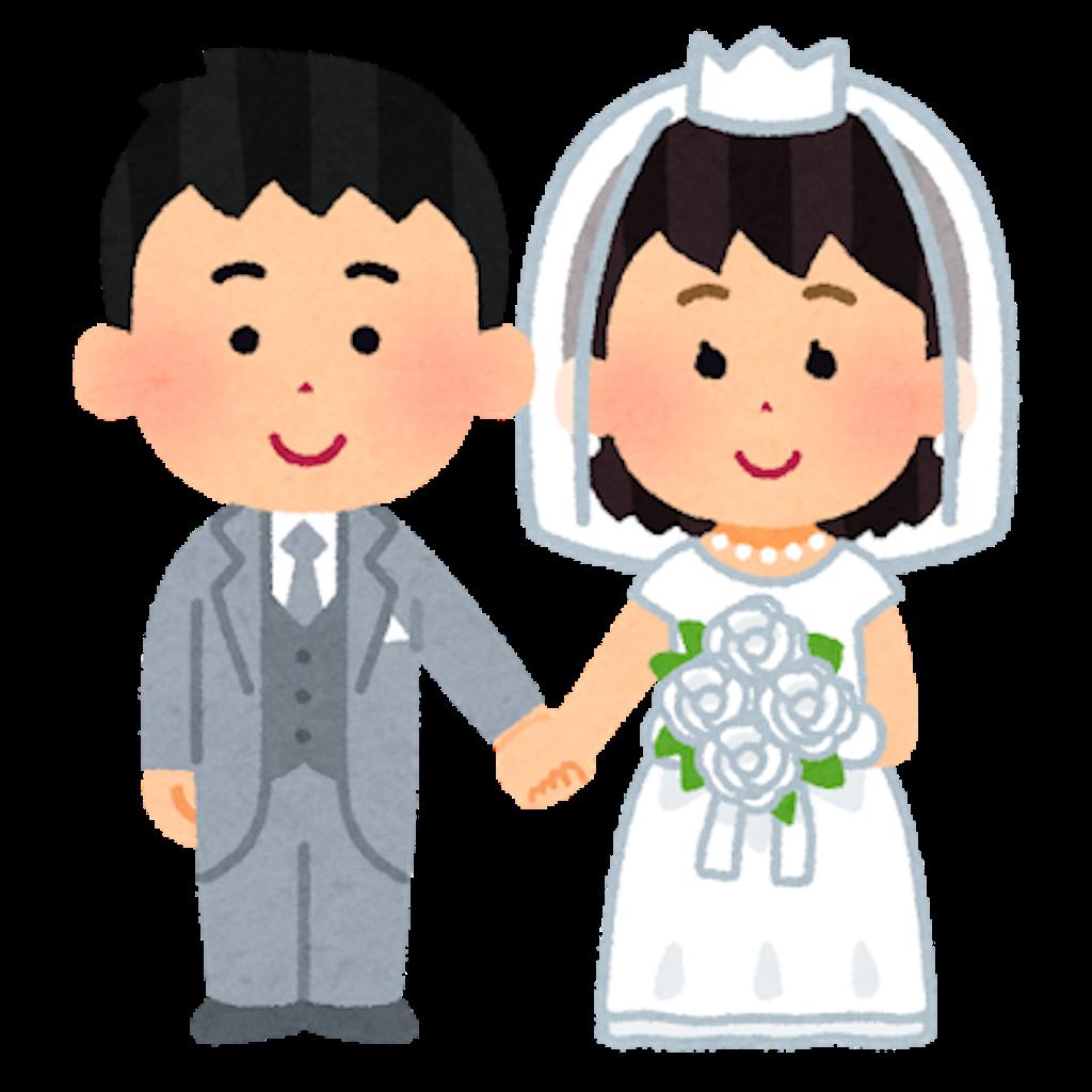 f:id:yamatonadeshi5:20181005195507p:image