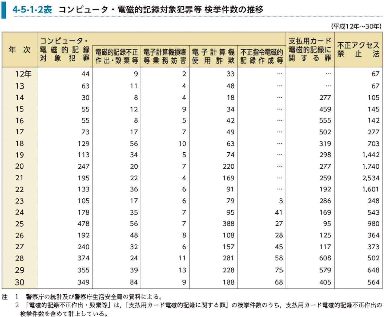 f:id:yamatono11:20200724183036j:image