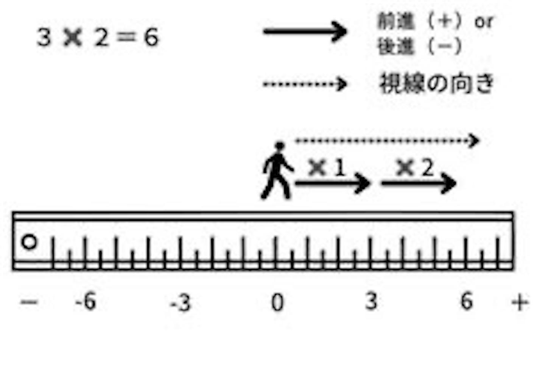 f:id:yamatono11:20210519143631j:image