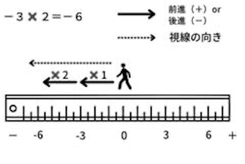f:id:yamatono11:20210519143805j:image