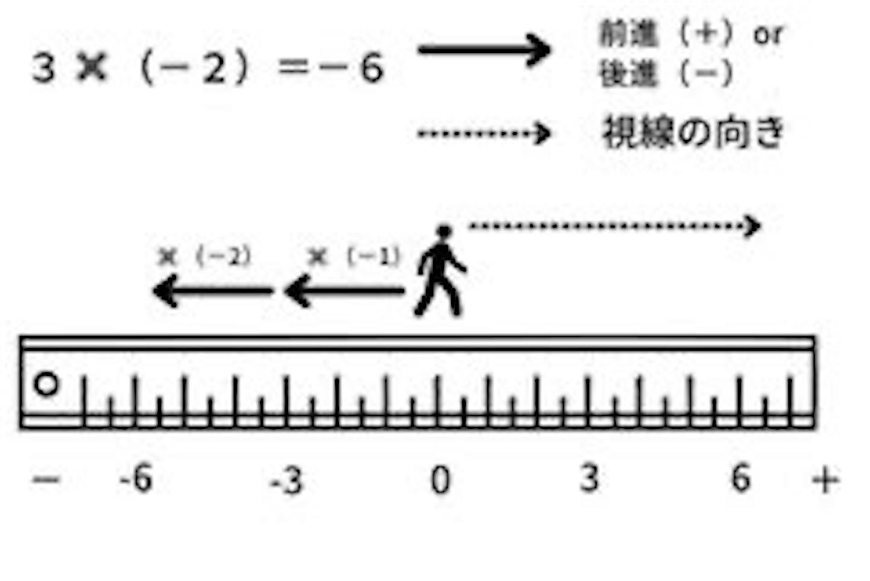 f:id:yamatono11:20210519143944j:image