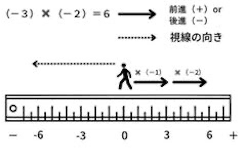 f:id:yamatono11:20210519144131j:image
