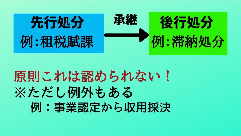 f:id:yamatono11:20210711191426j:image