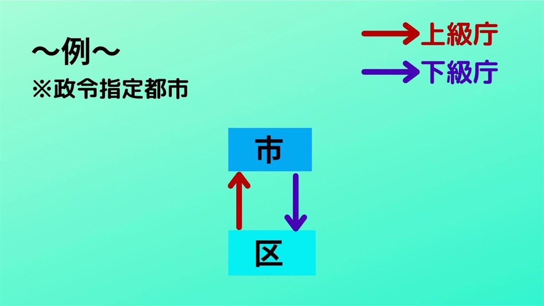 f:id:yamatono11:20210713131635j:image