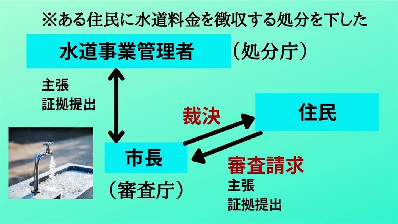f:id:yamatono11:20210713170333j:image
