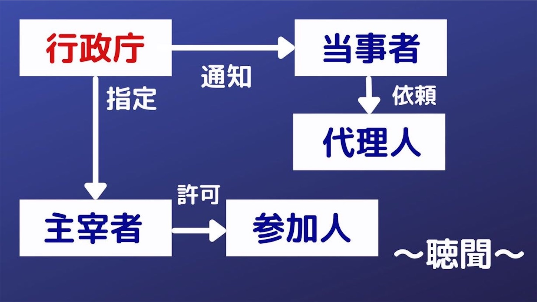 f:id:yamatono11:20210716165208j:image