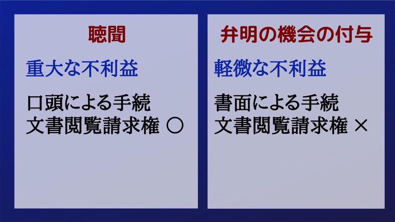 f:id:yamatono11:20210716171040j:image