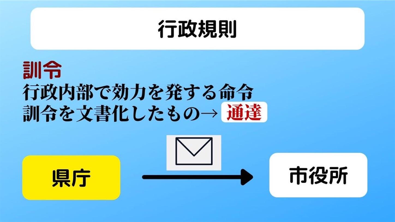 f:id:yamatono11:20210719180828j:image