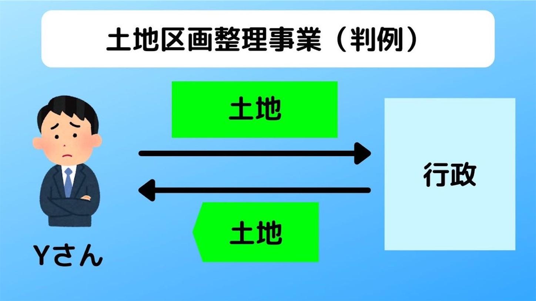 f:id:yamatono11:20210720164909j:image