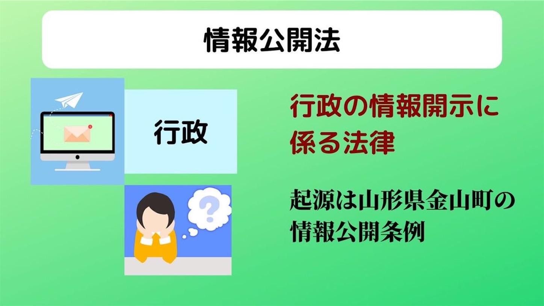 f:id:yamatono11:20210723185617j:image