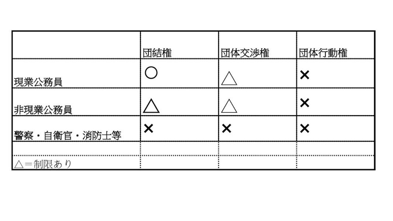 f:id:yamatono11:20210803152704j:image
