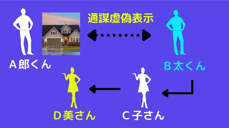 f:id:yamatono11:20210911165011j:image