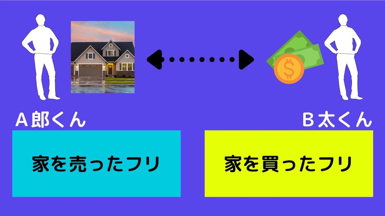 f:id:yamatono11:20210911165031j:image