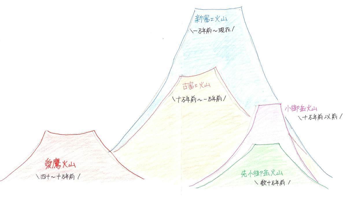 f:id:yamatori0422:20190612131126j:plain