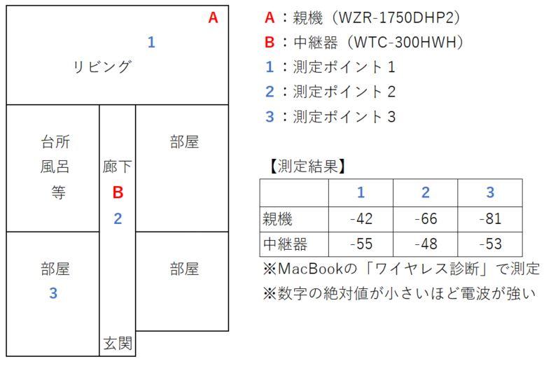 f:id:yamax_z:20160816085441j:plain