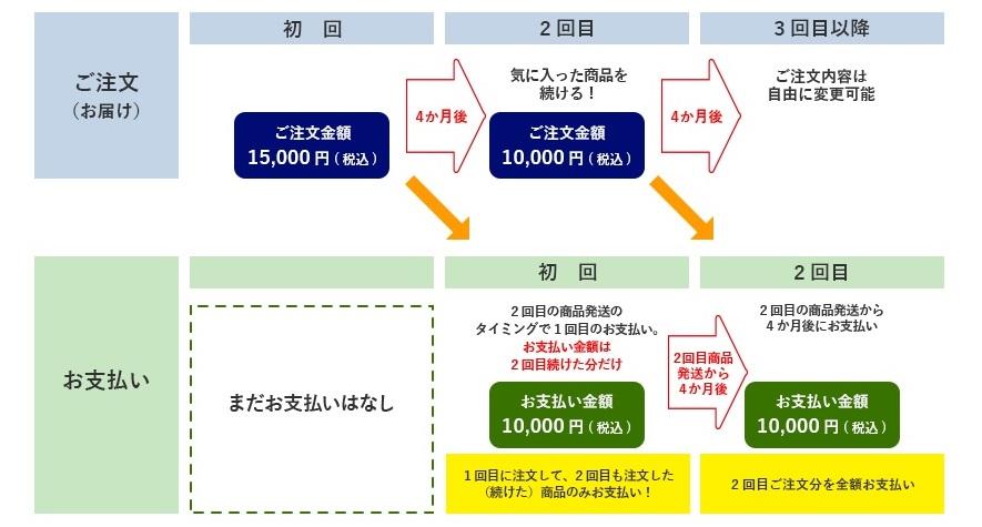 f:id:yamayamata:20181216153621j:plain
