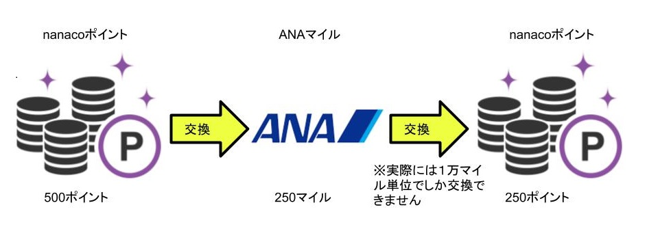 f:id:yamayamata:20190122210029j:plain