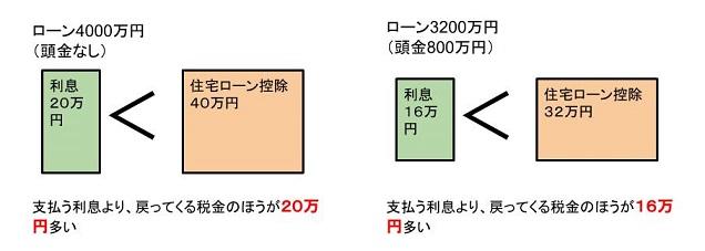 f:id:yamayamata:20190211162300j:plain