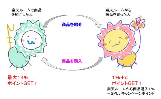 f:id:yamayamata:20190421193402p:plain