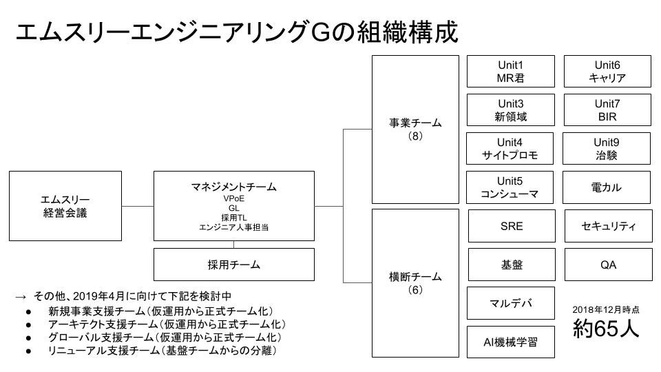 f:id:yamazaki-m3:20181223165739p:plain
