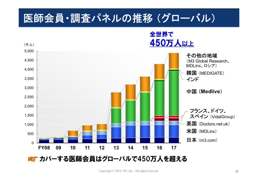 f:id:yamazaki-m3:20181230165858p:plain
