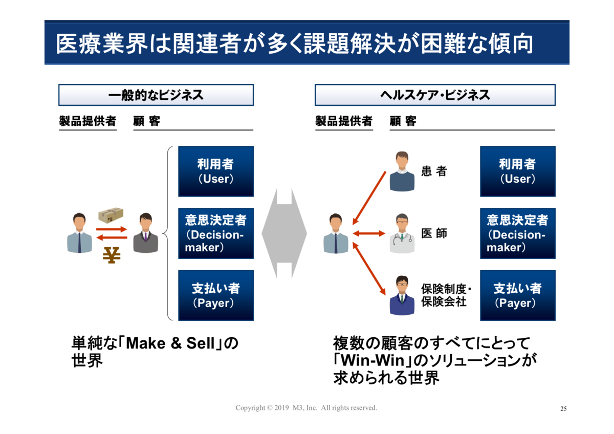 f:id:yamazaki-m3:20191109222410p:plain