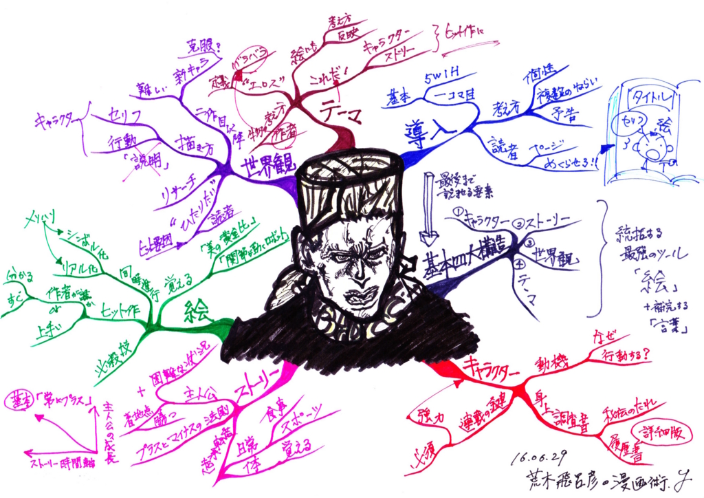 f:id:yamazaki-takashi:20160630210208j:plain