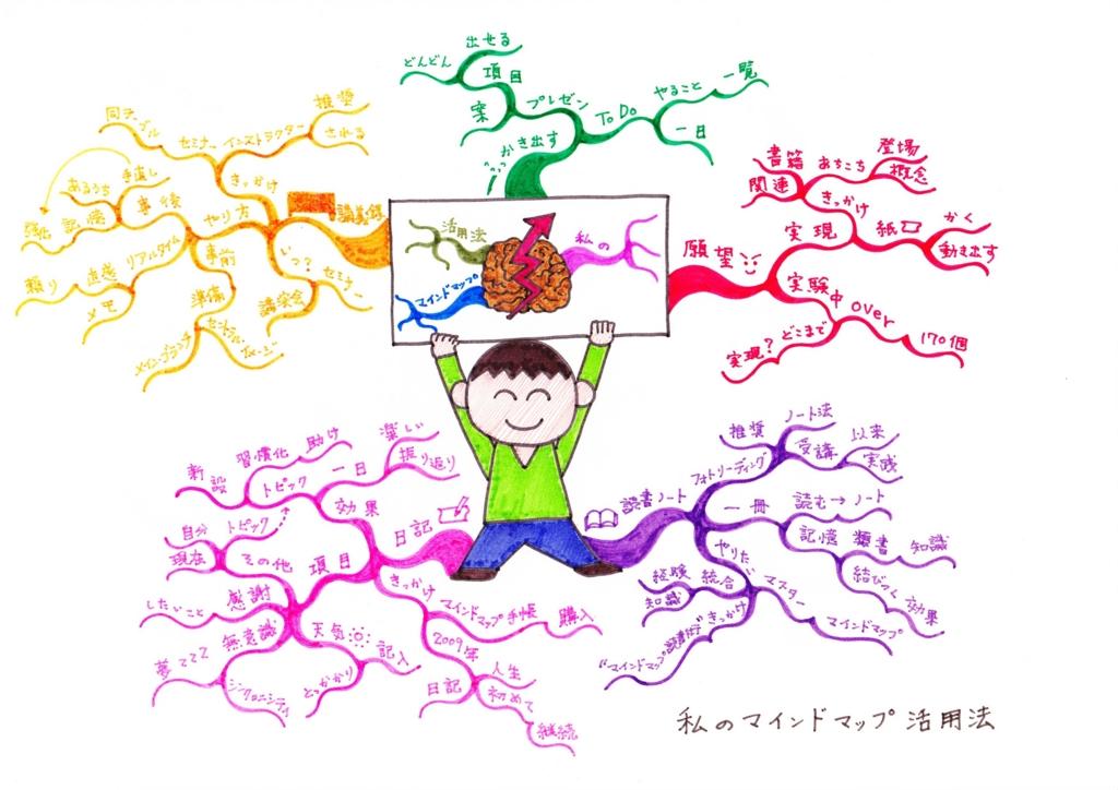 f:id:yamazaki-takashi:20160704114813j:plain