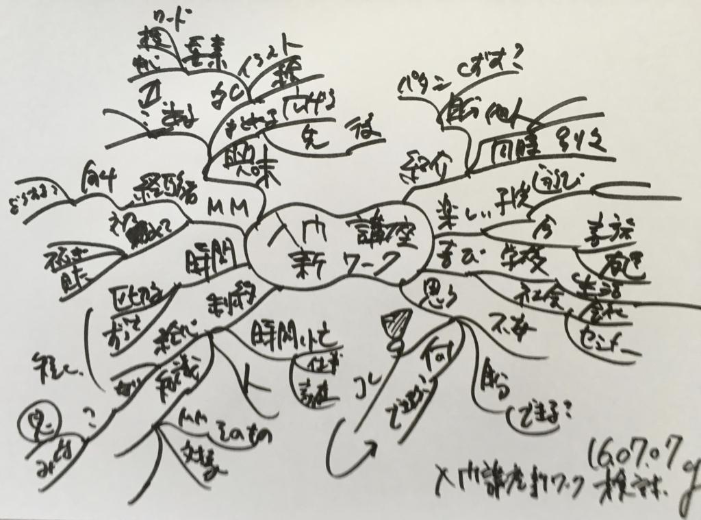f:id:yamazaki-takashi:20160710122215j:plain