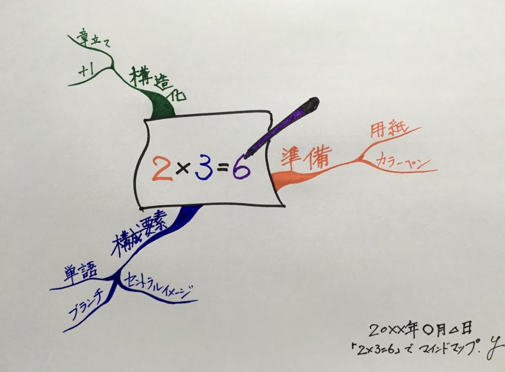 f:id:yamazaki-takashi:20160820225901j:plain