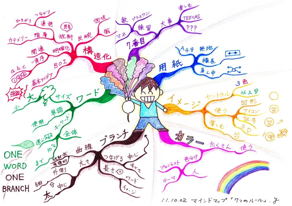 f:id:yamazaki-takashi:20161130201002j:plain