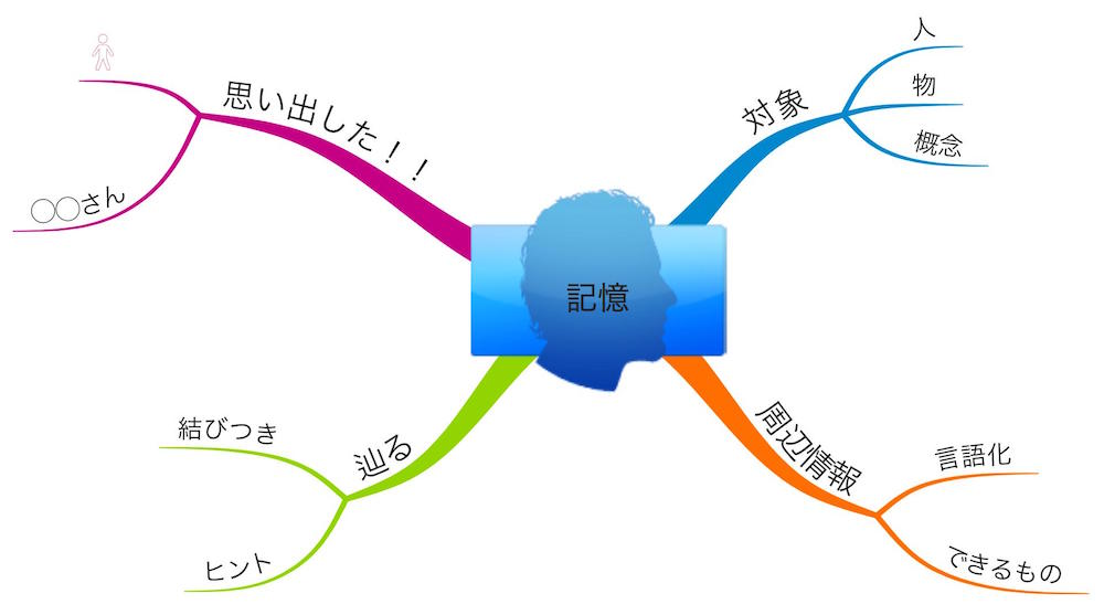 f:id:yamazaki-takashi:20161212171311j:plain