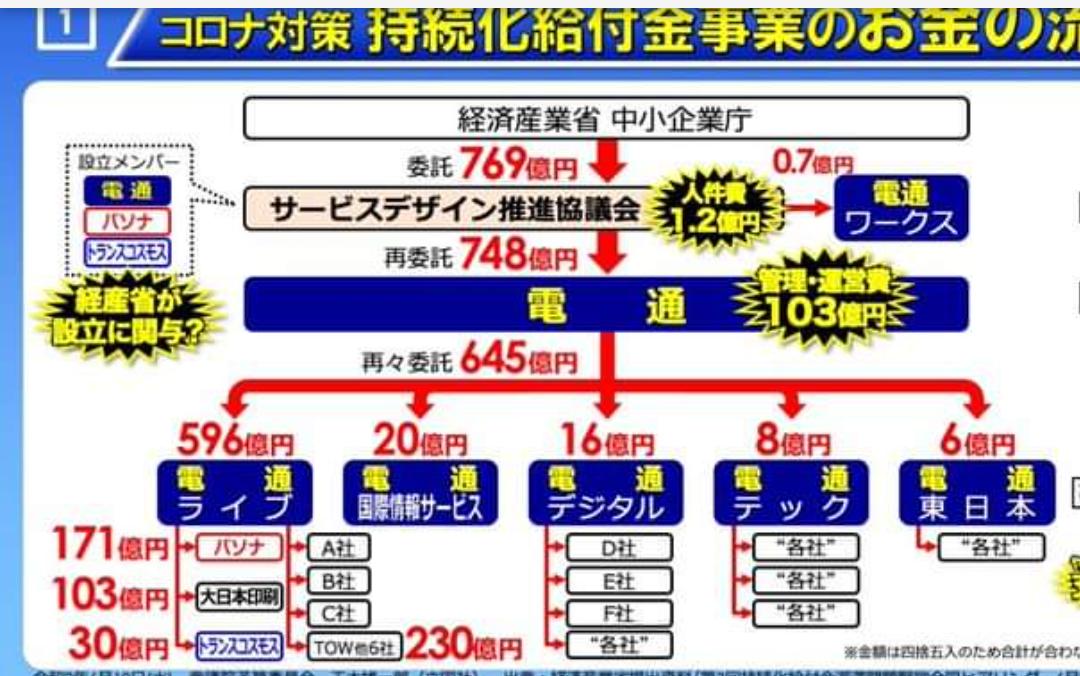 f:id:yamazakikotaro:20200626112718p:plain