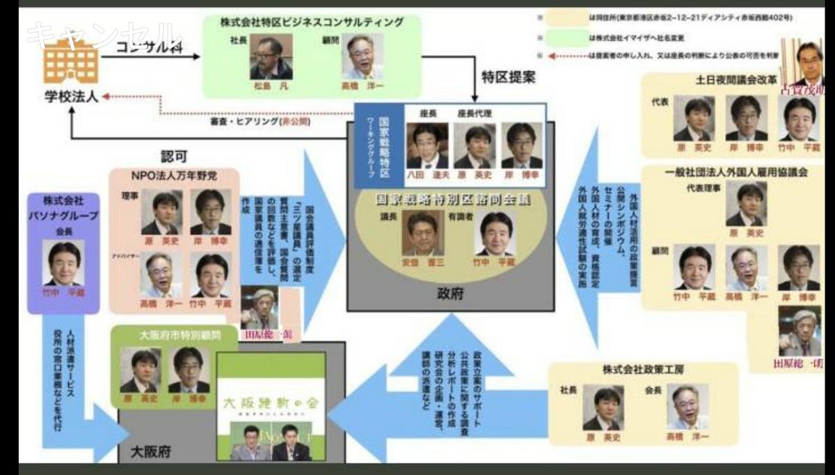 f:id:yamazakikotaro:20200626112903p:plain