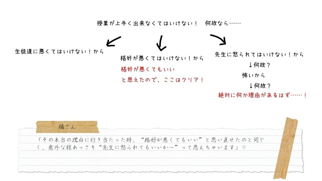 f:id:yamicat:20181130153826j:plain
