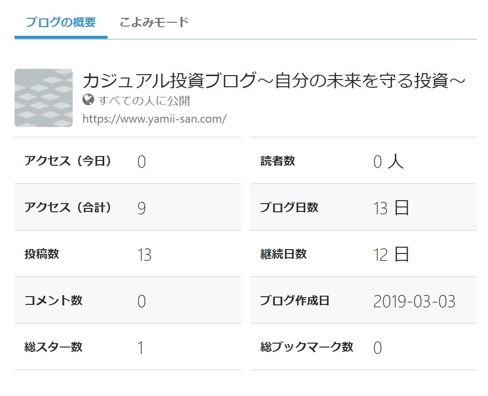 f:id:yamii-san:20190412201310j:plain